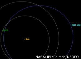 NASA/JPL/Caltech/NEOPO
