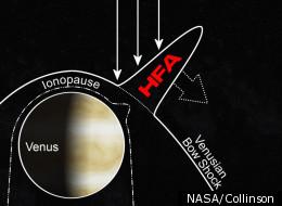NASA/Collinson