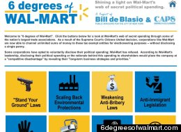 6degreesofwalmart.com