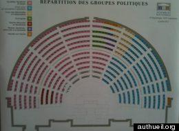 L'hémicycle du Palais Bourbon sous la XIIIe législature