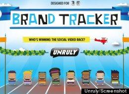 Unruly/Screenshot
